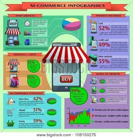 M-commerce Infographic Set