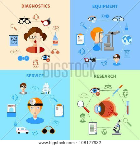 Ophthalmology And Eyesight Icons Set
