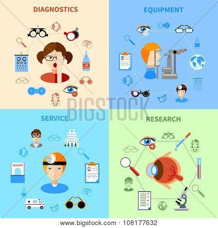 Ophthalmology And Eyesight Icons Set