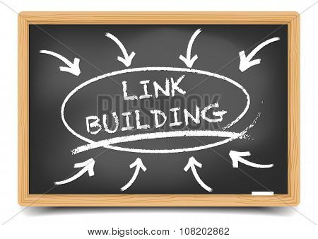 detailed illustration of a blackboard with a Link Building focus sketch, eps10 vector, gradient mesh included
