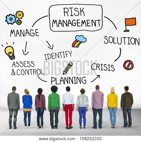 Risk Management Solution Crisis Identity Planning Concept