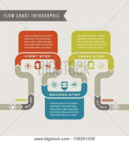 vector flow chart template infographic