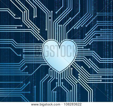 Cyberheart