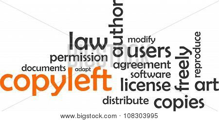 Word Cloud - Copyleft