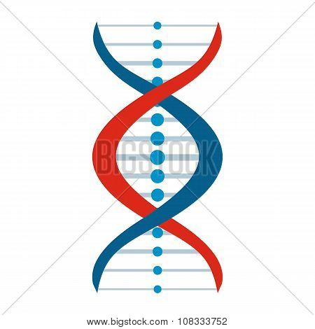 New DNA and molecule sign