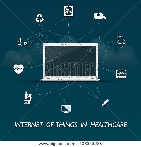 The internet of everything in healthcare - laptop control design