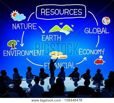 Natural Resources Environment Economy Finance Concept
