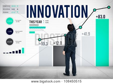 Innovation Innovate Inspiration Invention Imagination Concept