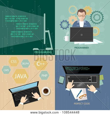 Programming Concept Process Coding Teamwork Desktop Programmers Developer Training Flat Set