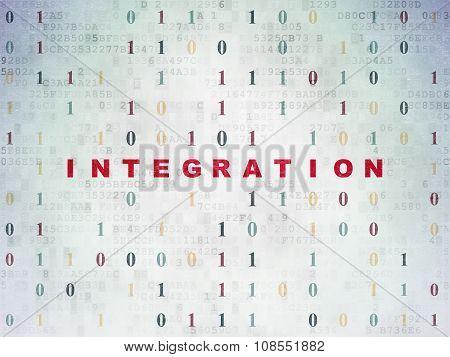 Finance concept: Integration on Digital Paper background