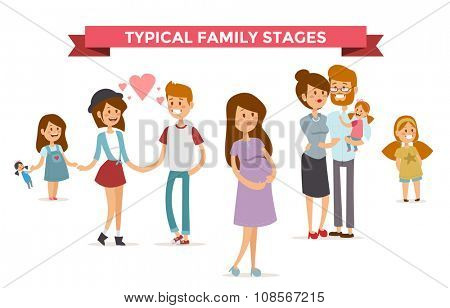 Small girl, adult boy and girl couple, pregnant women in love, modern family and families with baby kid. Modern family stages. Typical family. People couples, people family isolated vector. People
