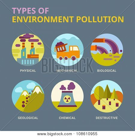 Types of environment pollution. Vector flat infographic