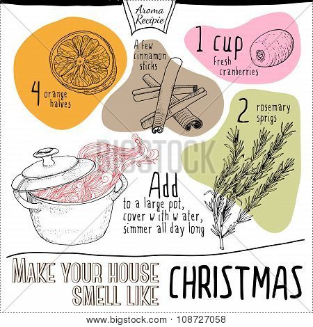Smell Like Christmas Recipie Illustration