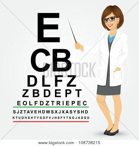 female optician pointing to snellen chart
