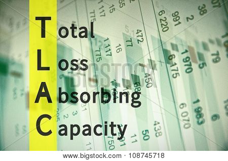 Total loss-absorbing capacity.