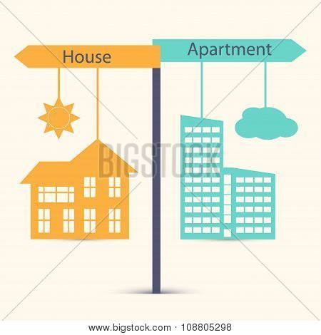 Guestion of choice between  house and  apartment