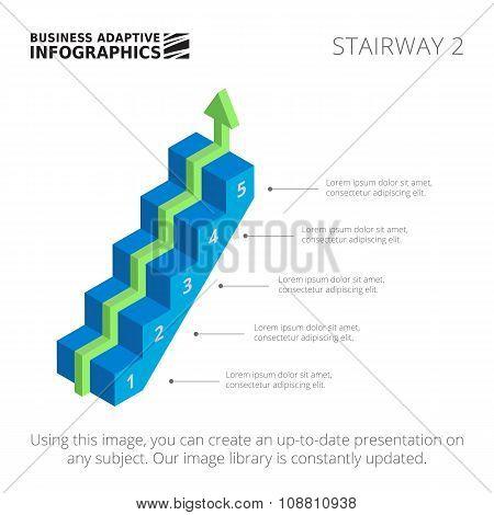Process chart Stairway 2