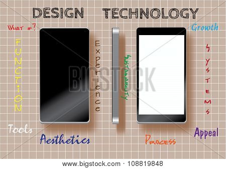 Mobile phone design rules