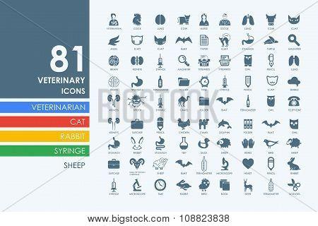 Set of veterinary icons