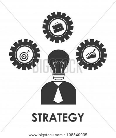 Business strategies and solutions