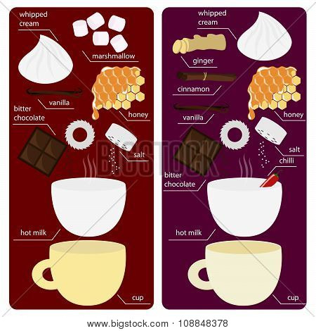 Two recipes classic hot chocolate drinks for cooking