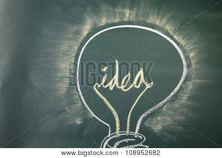 idea light bulb drawn with chalk on a blackboard
