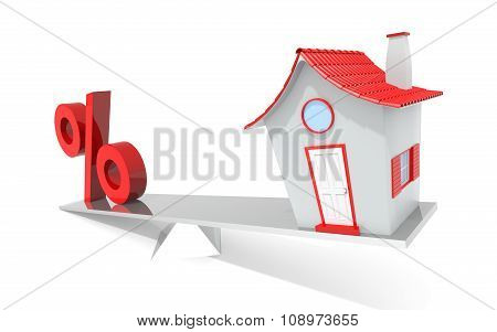 House And Percent Sign In The Balance Isolated On White Background