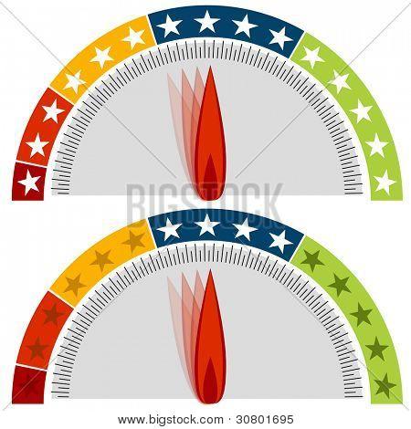 An image of a star rating gauge set.