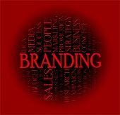 Branding Word Cloud poster