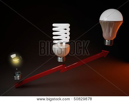 Lighting Lamps