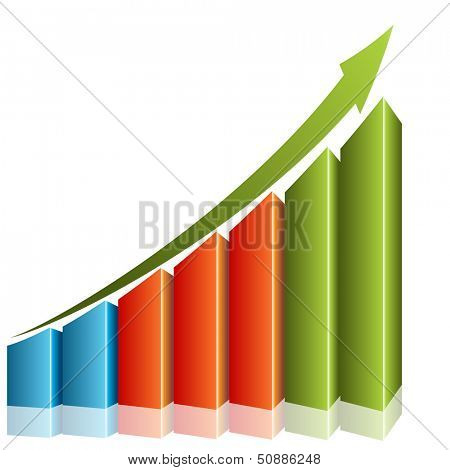 An image of a 3d consistent growth chart.