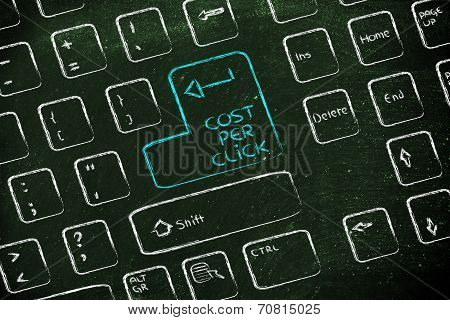 Computer Keyboard With Special Key: Cost Per Click