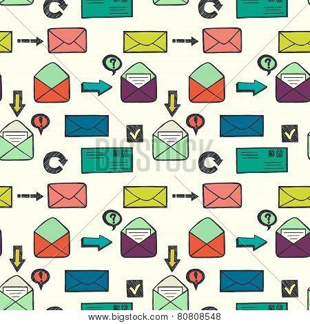 Mail Pattern.