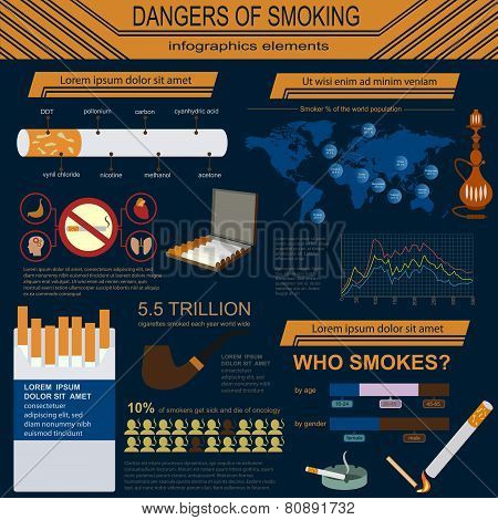 Dangers of smoking, infographics elements.