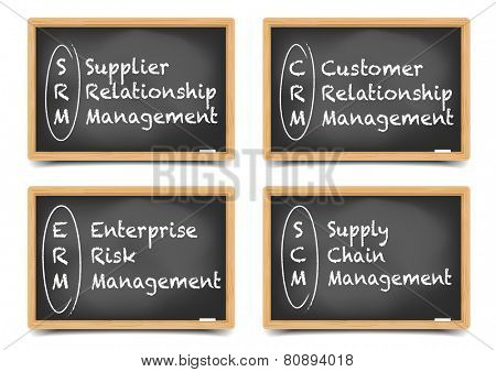 detailed illustration of different blackboards with management terms explanations, eps10 vector, gradient mesh included