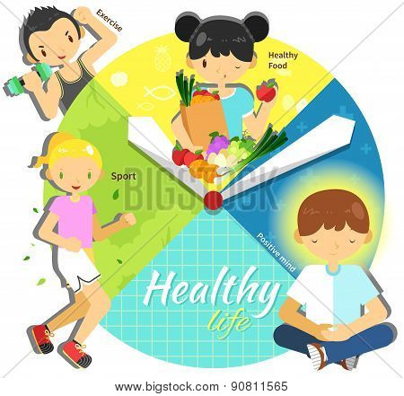 Cycle Of A Healthy Life For Man And Woman In Various Time Infographic Design, Create By Vector. It I