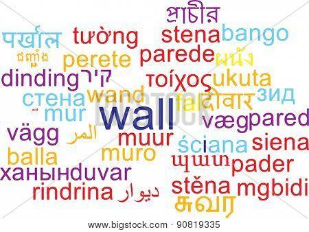Background concept wordcloud multilanguage international many language illustration of wall