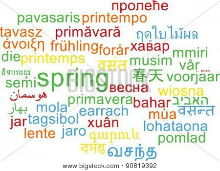 Background concept wordcloud multilanguage international many language illustration of spring