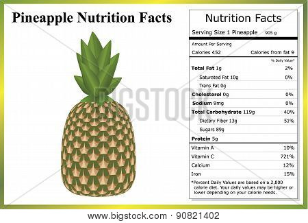 Pineapple Nutrition Label