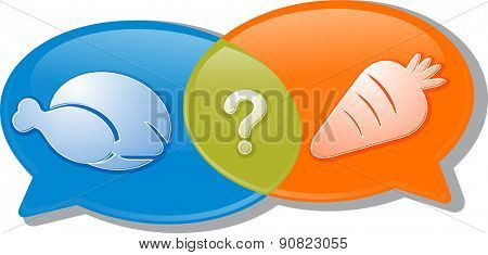 Illustration concept clipart speech bubble dialog conversation negotiation argument meat versus vegetarian vegetables food diet vector