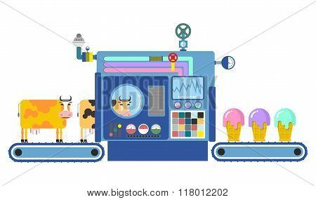 Manufacture Of Ice Cream Apparatus . Natural Cows Milk Is Frozen. Technologically Process Preparatio