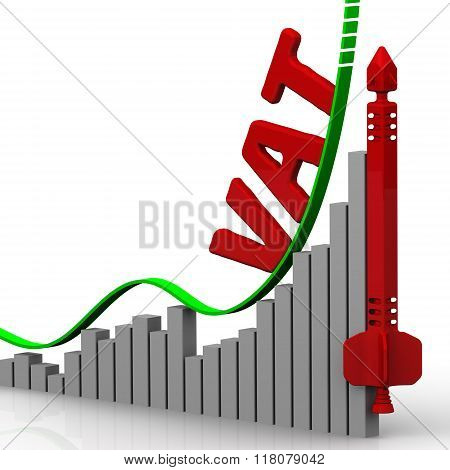 The growth of VAT (Value Added Tax). Concept