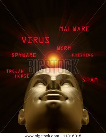 Mannequin Head In A Vortex Of Cyber Attack Terms