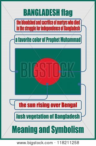 Bangladesh National Flag Meaning And Symbolism