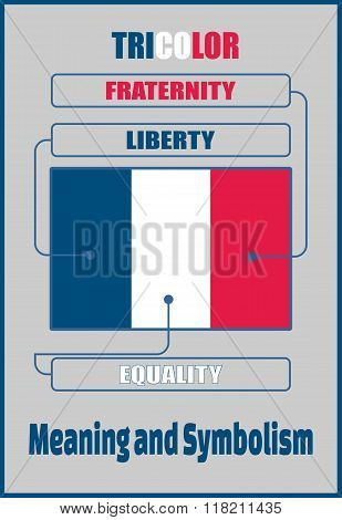France National Flag Meaning And Symbolism