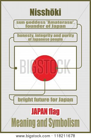 Japan National Flag Meaning And Symbolism