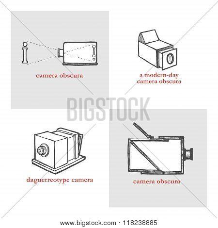 Camera Obscura . Vector illustration