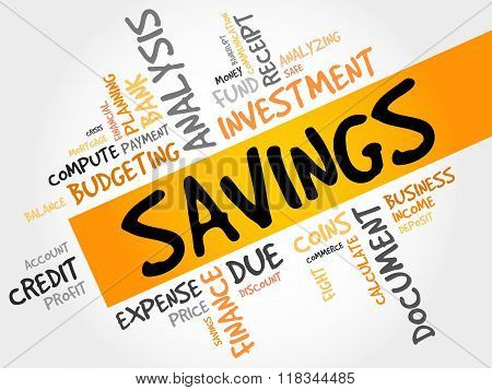 SAVINGS word cloud business concept, presentation background