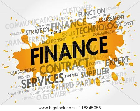 Finance Related Items Words Cloud