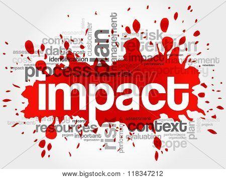 IMPACT word cloud business concept, presentation background